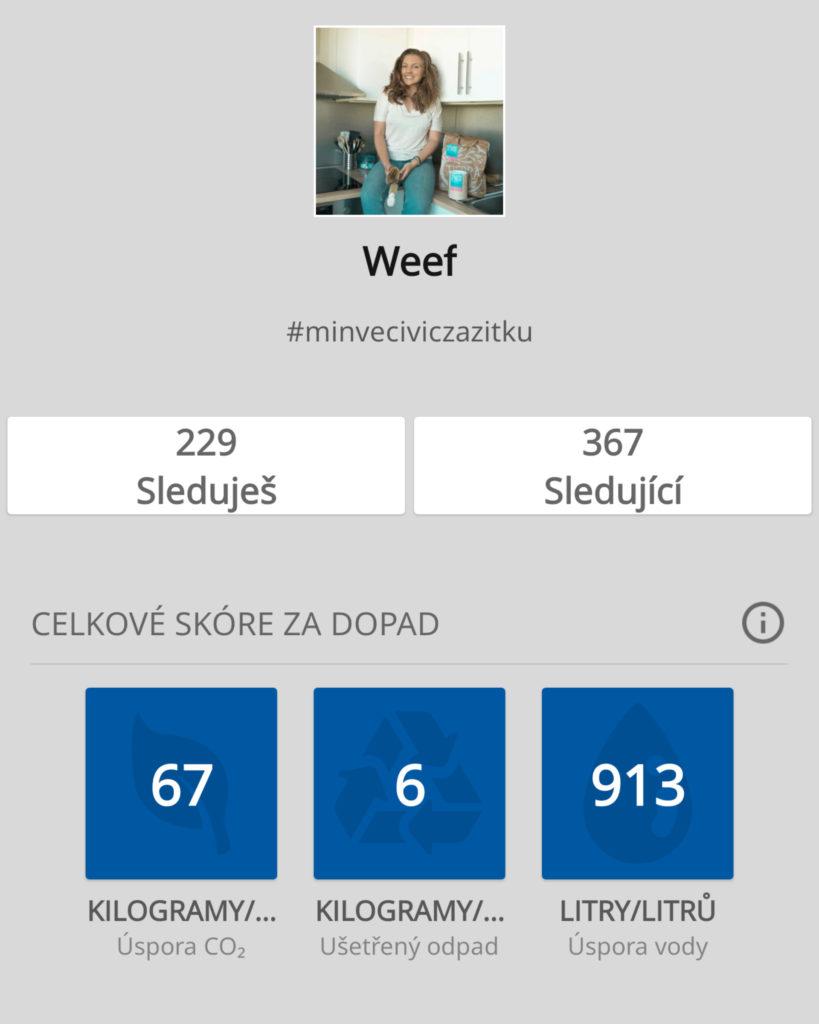 SKÓRE_Ikea Better Living App_Weef_Lepsí svět začíná doma_aplikace